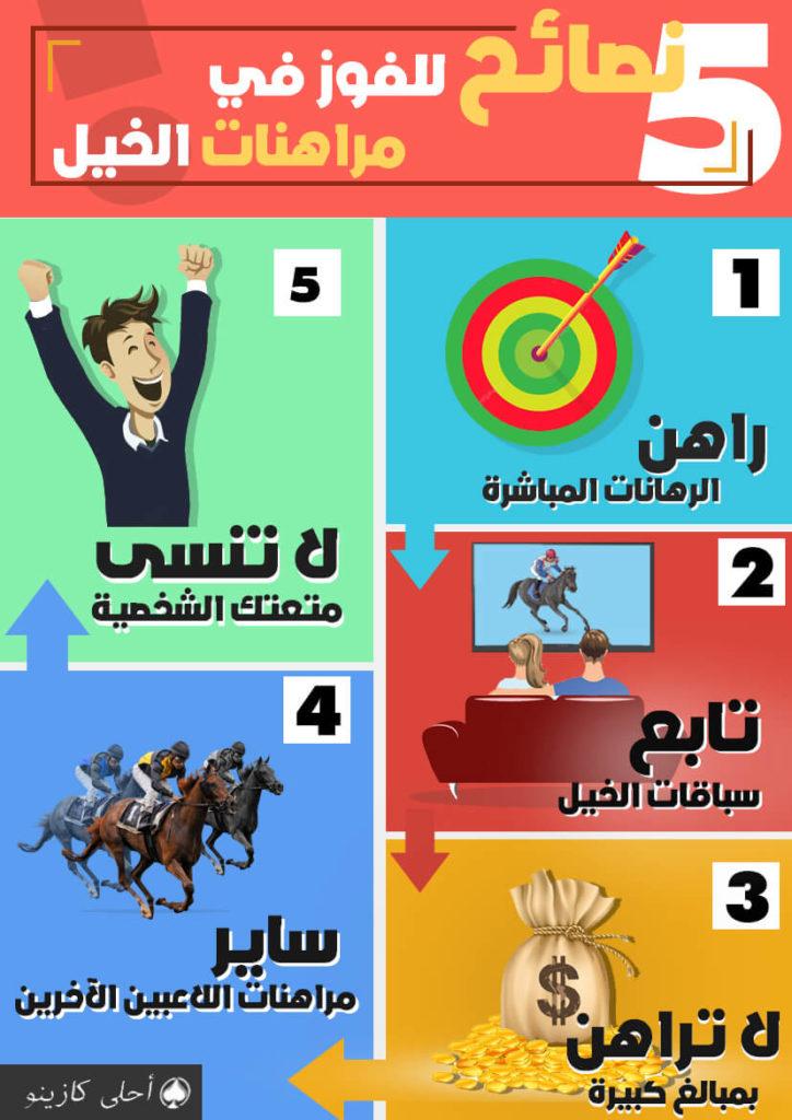 رهان الاعاقه 21884