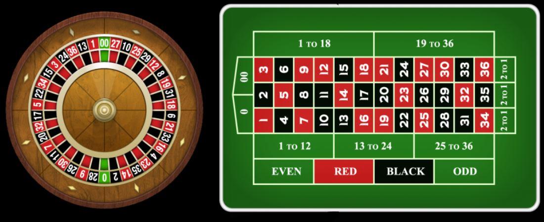 أسرار لعبة الروليت 18274