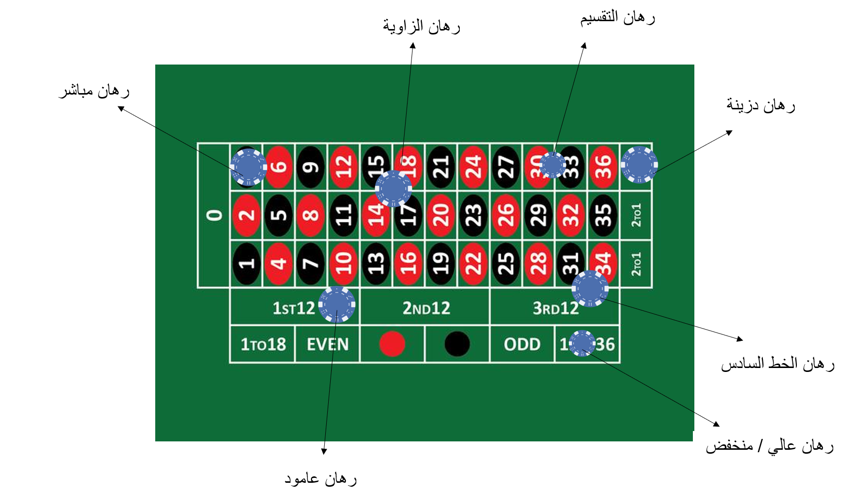 قواعد لعبة 26169