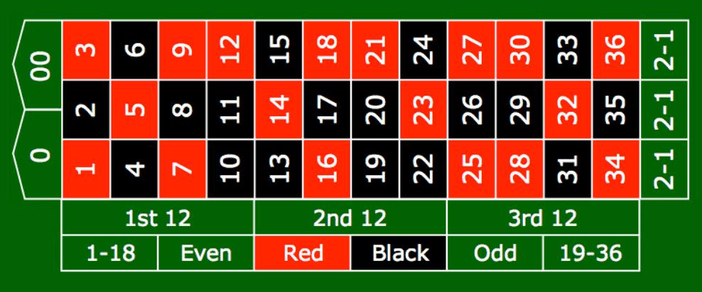 ألعاب قمار اون 226990