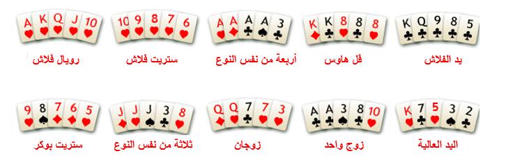طريقة لعب 927733