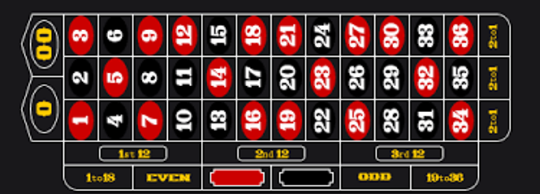 لعب الروليت كازينو 651160