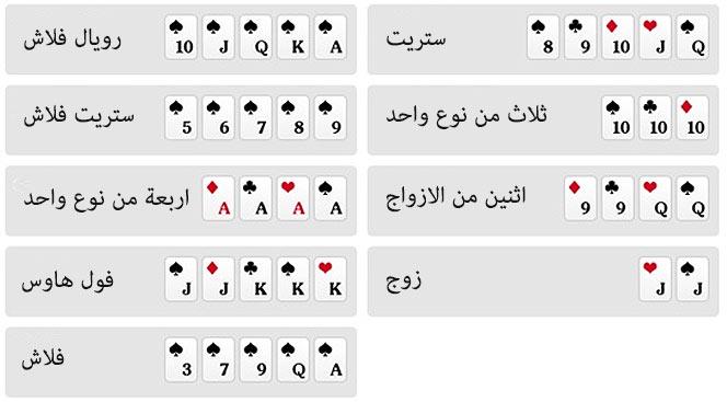 كيفية لعب البوكر 615558